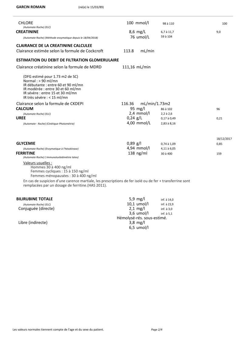 Résultats analyses de sang 31 mai 2019 RG-2